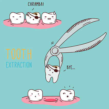 A drawn cartoon of a tooth being extracted